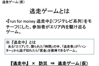 逃走ゲーム(仮)